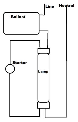 help on preheat fluorescent